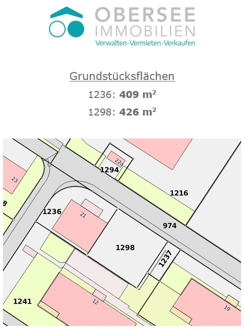 4.1_Obersee_Immobilien_Situation